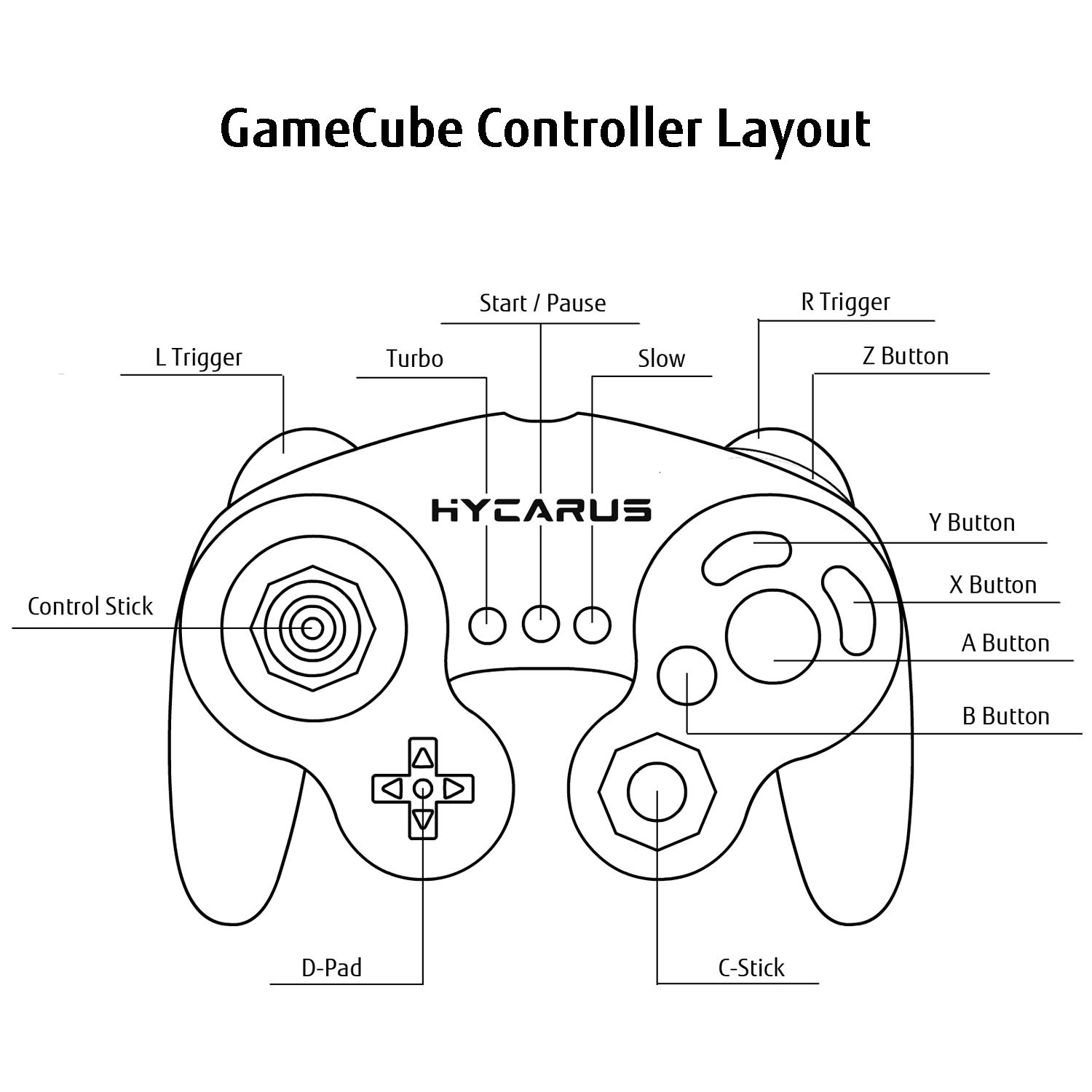 Gamecube Controller, HYCARUS Black Game Cube Controller with Turbo on