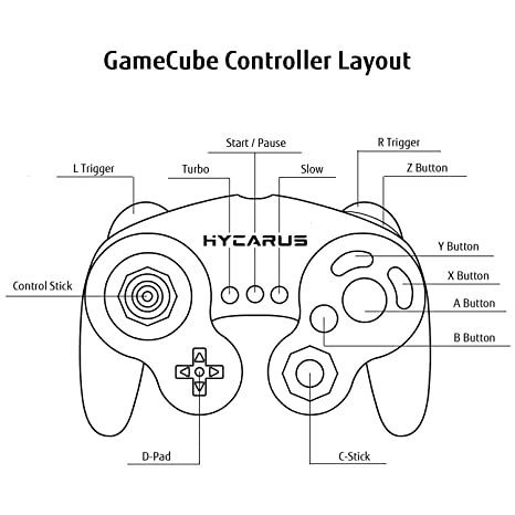 Amazon Com Gamecube Controller Hycarus Black Game Cube Controller