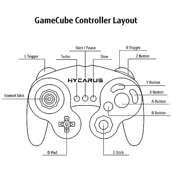 gamecube controller wiring diagram schematics wiring diagrams u2022 rh mrskinnytie com