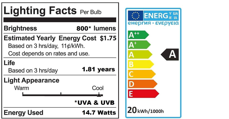 Amazon.com: UVB Tropical White Ultraviolet BlueSky Lamp Model 1 ...
