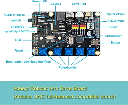 Adeept Arduino Compatible DIY 5-DOF Robotic Arm Kit for Arduino UNO R3 | Steam Robot Arm Kit with Arduino and Processing Code | with PDF Tutorial Via Download Link ...