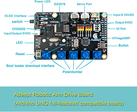 Adeept Arduino Compatible DIY 5-DOF Robotic Arm Kit for Arduino ...