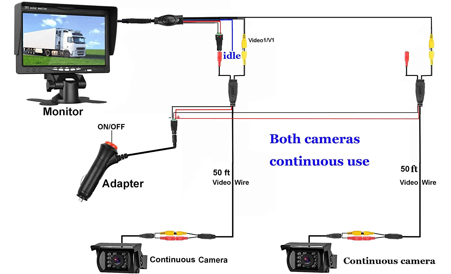LeeKooLuu Dual Backup Cameras and 7 Inch LCD Monitor System Kit for on 7 inch lcd screen, 7 inch screen phone, 7 inch lcd tv, 7 inch samsung, 7 inch security monitors, 7 inch monitor service, 7 inch hdtv, 7 inch touchscreen monitor, 7 inch keyboard, led monitor, 7 inch touch monitor, 7 inch touch panel,