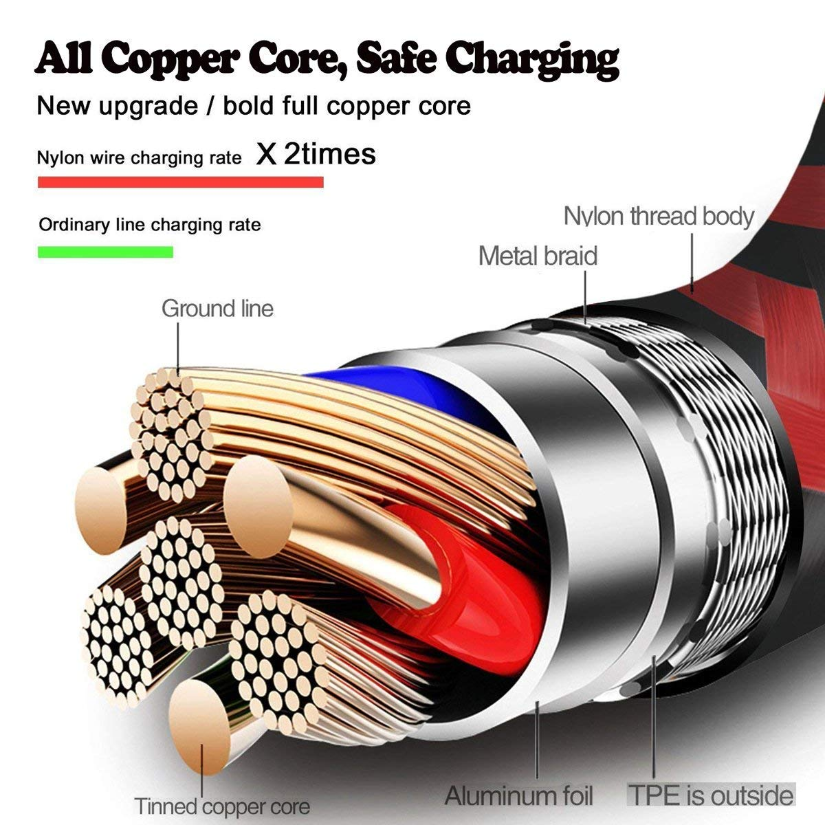 MFi Certified iPhone Cable 5 Pack Extra Long Nylon Braided USB Charging/&Syncing Cord Compatible with iPhone Xs Max//XS//XR//7//7Plus//X//8//8Plus//6S//6S Plus//SE Silver/&Grey 3//3//6//6//10FT iPhone Charger