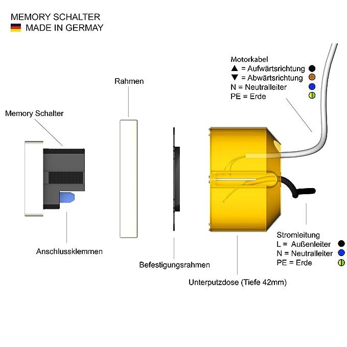NOBILY *** Rolladen Memory-Schalter inkl. Zwischenrahmen für Gira ...