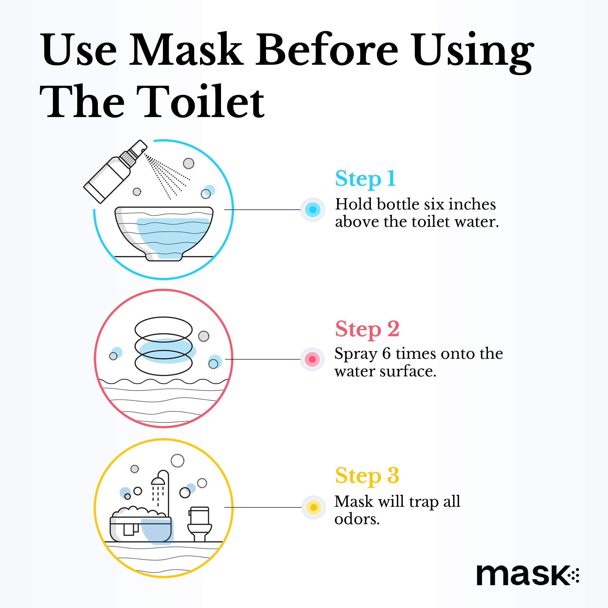 Mask Toilet Spray, Mixed Fragrance, 2-Ounce (6 Pack), Before You Go Spray For Bathroom by Mask (Image #8)