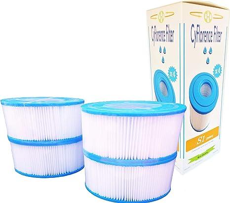 Juego de 4 filtros de SPA hinchables Intex tipo S1, 4 cartuchos de filtrado para SPA, protección antibacterias, 7,3cm de altura, diámetro: 10,8cm, diámetro del orificio: 4,2cm: Amazon.es: Jardín