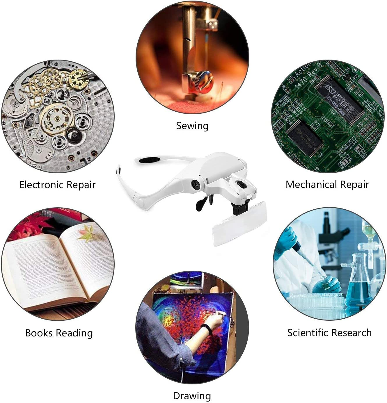 (150mm//6inch) LCD Digital Electronic Carbon Fiber Micrometer//Vernier Caliper Gauge//Vernier Measure Calliper 1*LR44 battery included Range 0-150m
