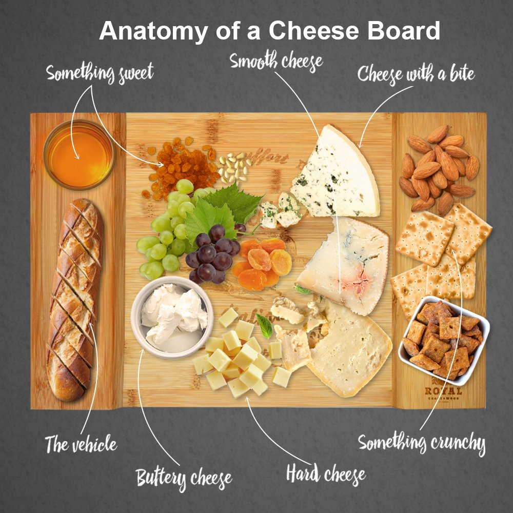 Image result for cheese board