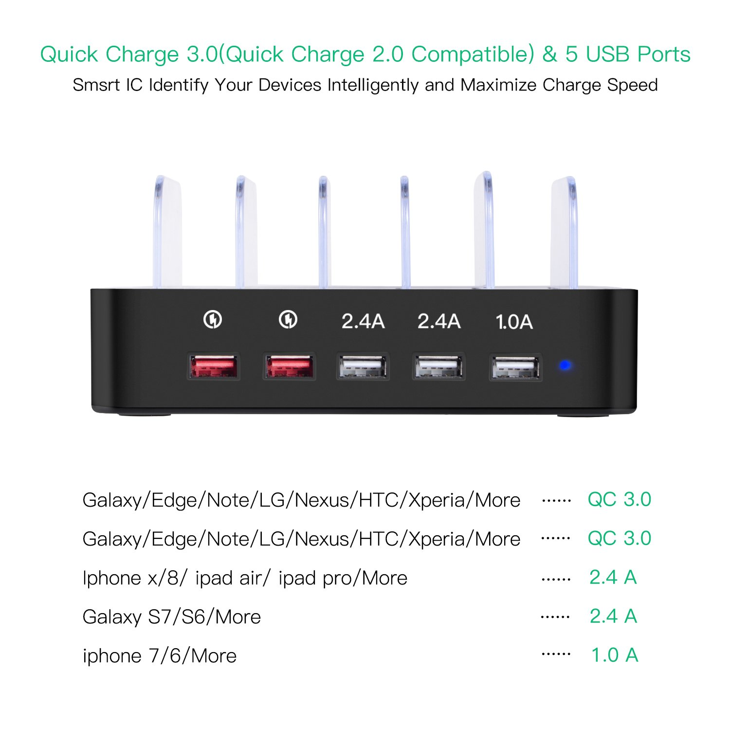 Fastest Charging Station for Multiple Devices, Othoking USB 5-Port Charging Station Dock & Charging Stand Organizer with QC 3.0 for Smartphones, Tablets & Other Gadgets by OthoKing (Image #4)