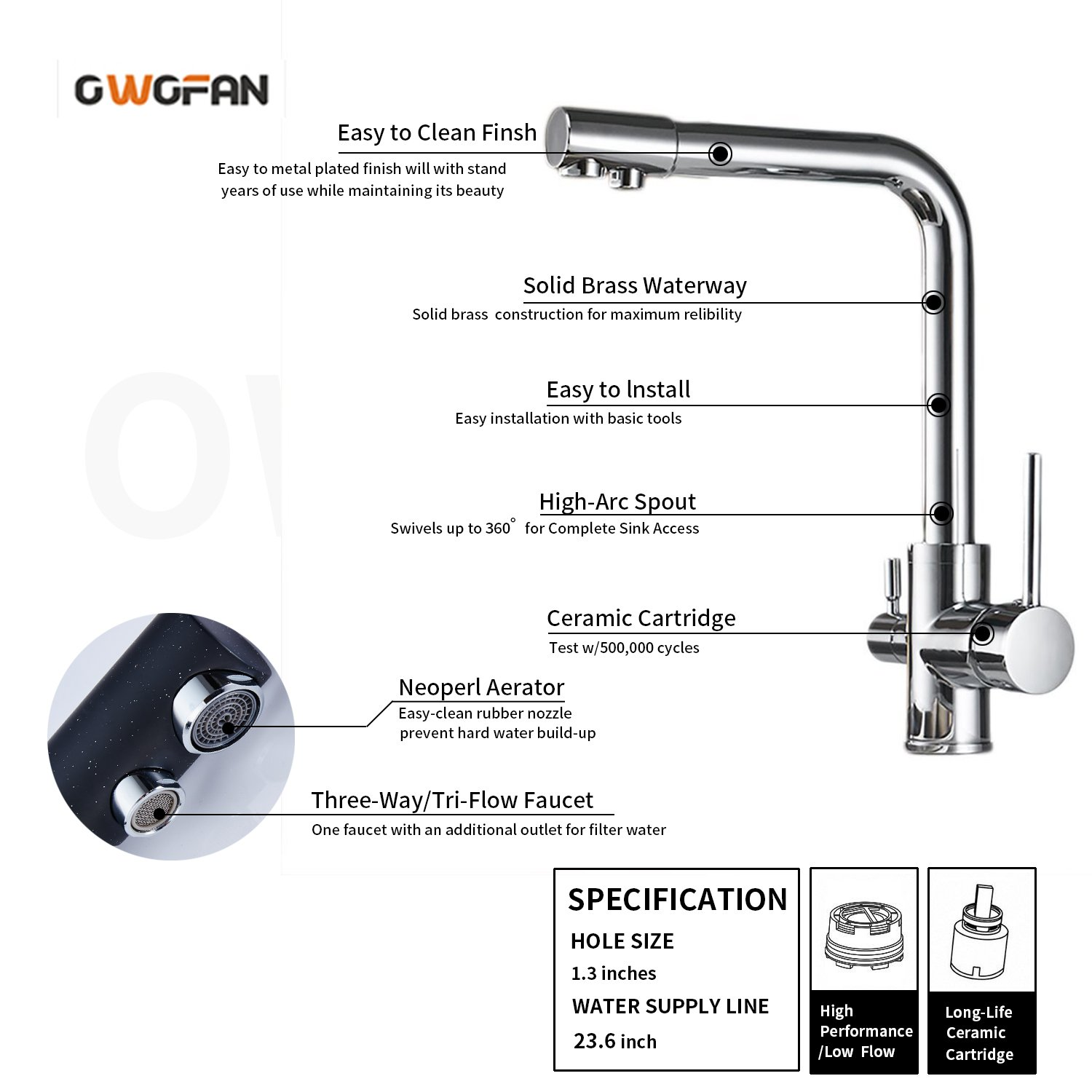 OWOFAN Round Deluxe 3 Way Kitchen Faucet for RO System Brass Lead-Free 3 in 1 Drink Water Tap Mixer Black 0175R