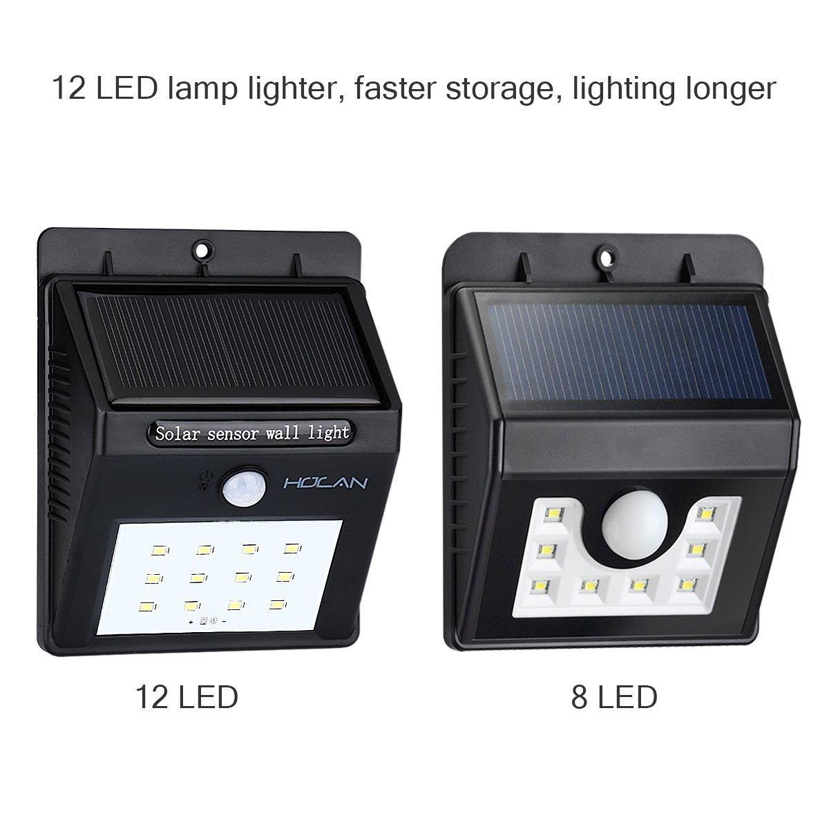 [Amazon Canada]Solar Light Panel