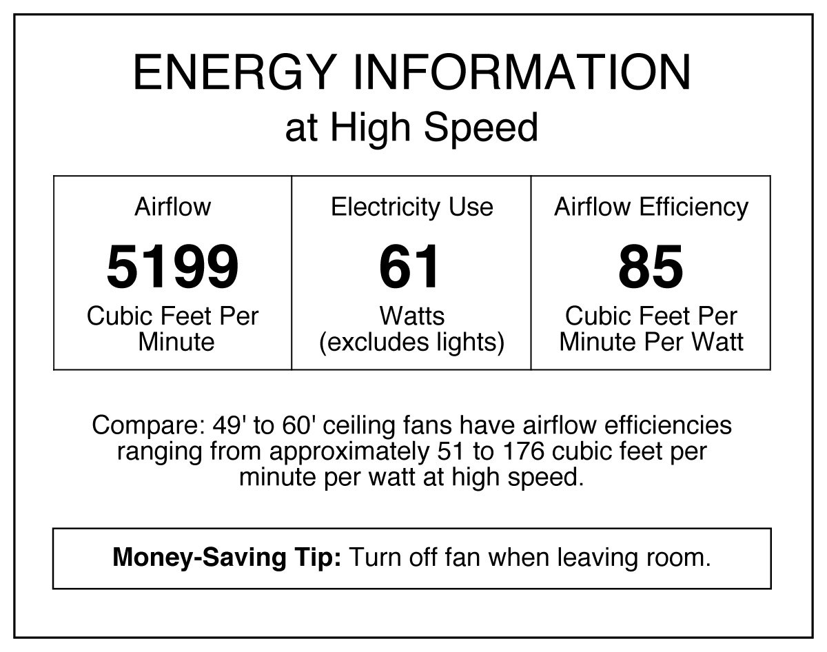 Westinghouse Lighting 7801665 Comet 52-Inch Matte Black Indoor Ceiling Fan, Light Kit with Frosted Glass by Westinghouse Lighting (Image #4)