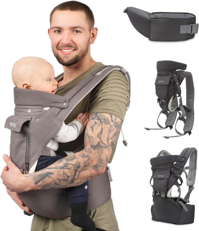 Une personne utilisant Porte-bébés