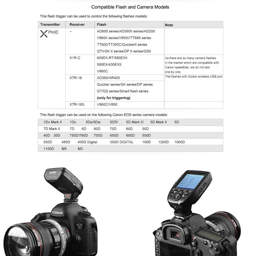 Godox AD600BM Bowens Mount 600Ws GN87 High Speed Sync Outdoor Flash Strobe Light with Xpro-C Transmitter Trigger for Canon Cameras by Godox (Image #8)