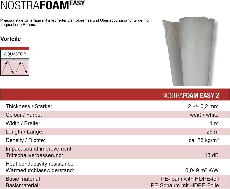 NostraFoam easy geeignet f/ür alle Holzb/öden integrierte Dampfbremse preiswerte Unterlage f/ür schwach frequentierte R/äume 100qm Nostra Trittschalld/ämmung 2mm St/ärke