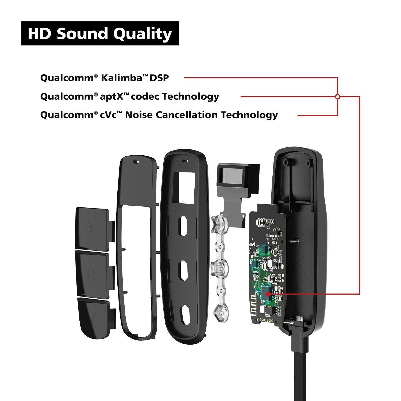 Adattatore Wireless e Bluetooth per Trasmissione FM AUX 3,5mm e USB Musica e Chiamate in Vivavoce Nonda Zusa Adattatore Audio HD per Auto