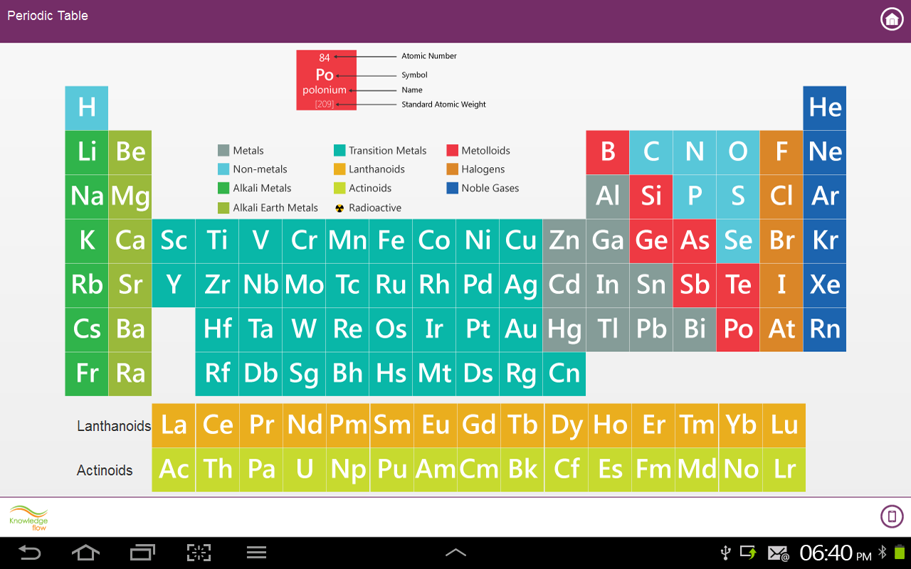 Amazon Periodic Table Kindle Tablet Edition Appstore For Android