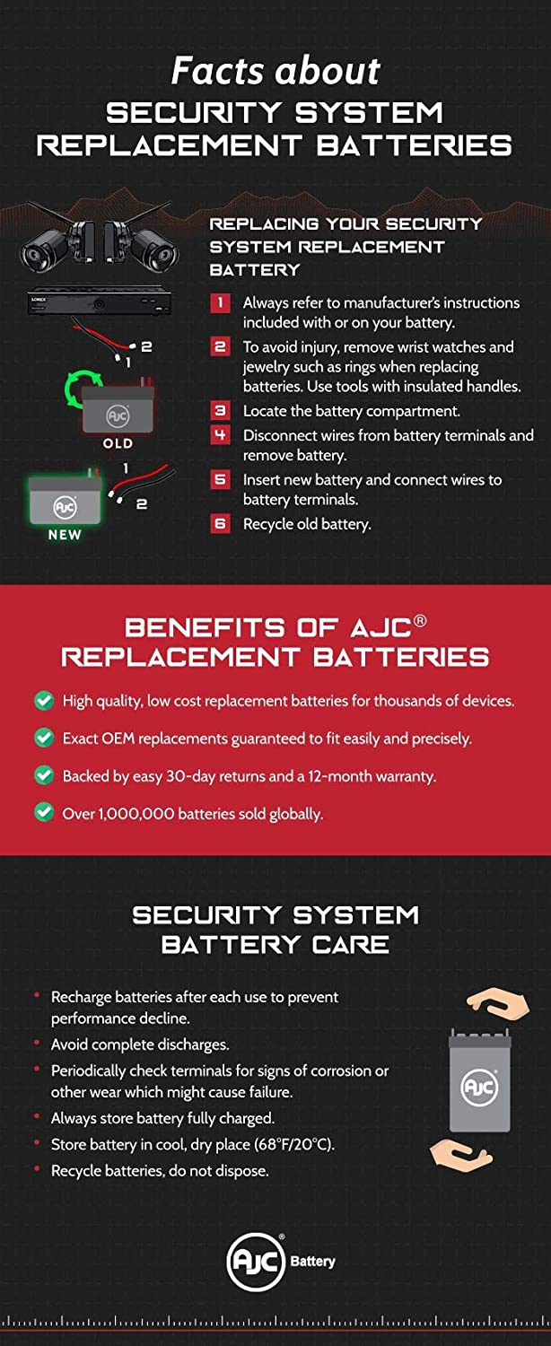 Zareba SB3 6V 4.5Ah Security System Battery This is an AJC Brand Replacement