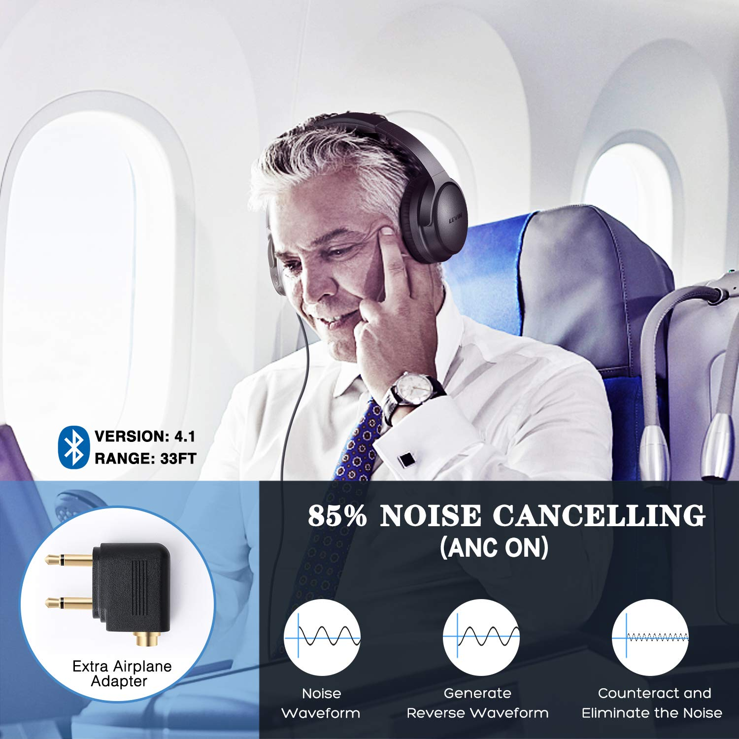 Active Noise Cancelling Bluetooth Headphones – HiFi Stereo Deep Bass Over Ear Wireless Headset with Mic, 25H Playtime, Airplane Adapter, Foldable for Travel and Work, PC Cell Phones TV