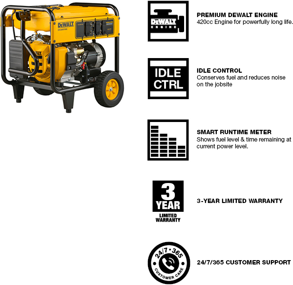 DEWALT 7,000-Watt Gasoline Powered Electric Start Portable Generator-DXGNR7000 - The Home Depot