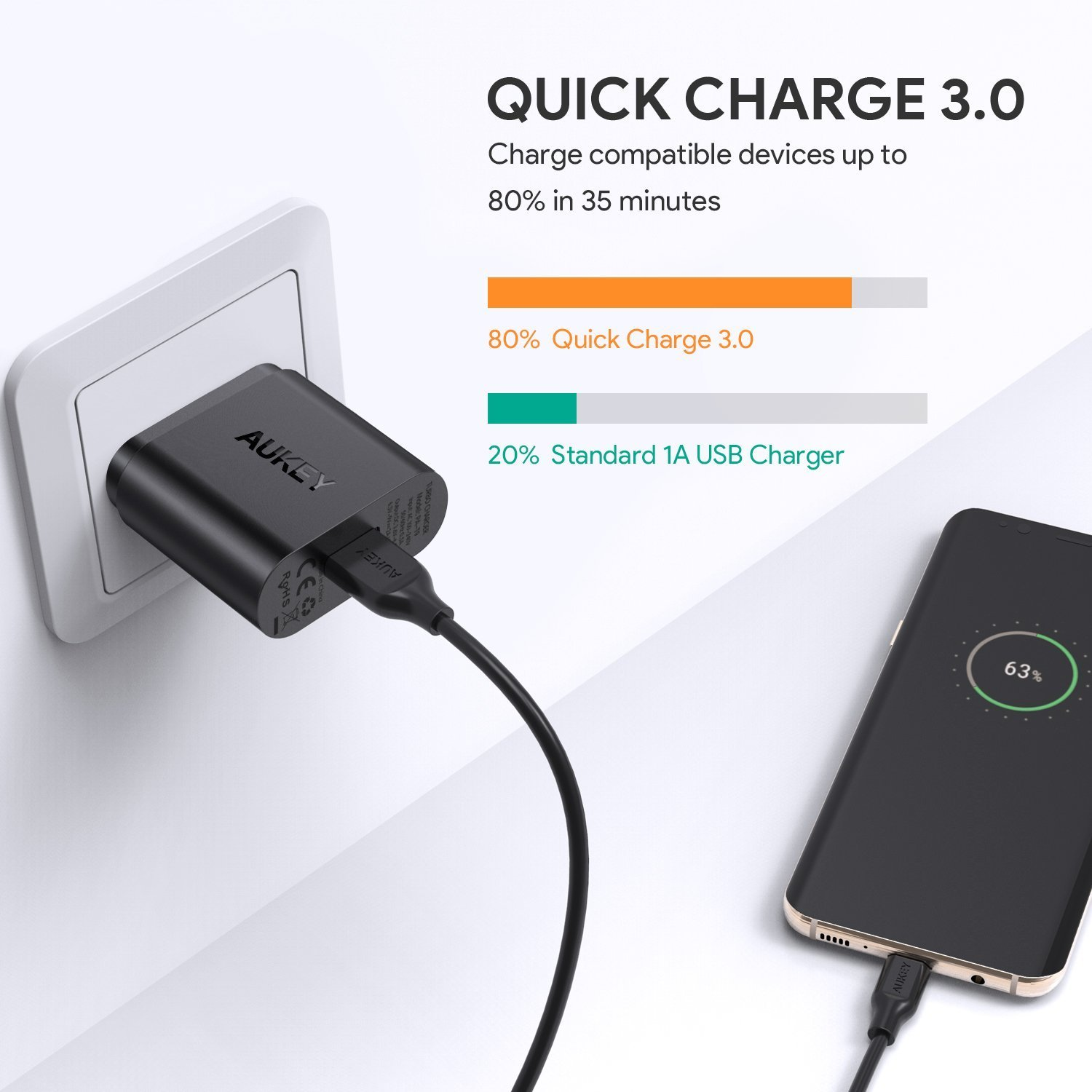 Anker Powerport 1 Quick Charge 30 Hitam Daftar Harga Terlengkap Wall Charger Usb C A2012311 Upgrade Aukey Travel Adapter 20