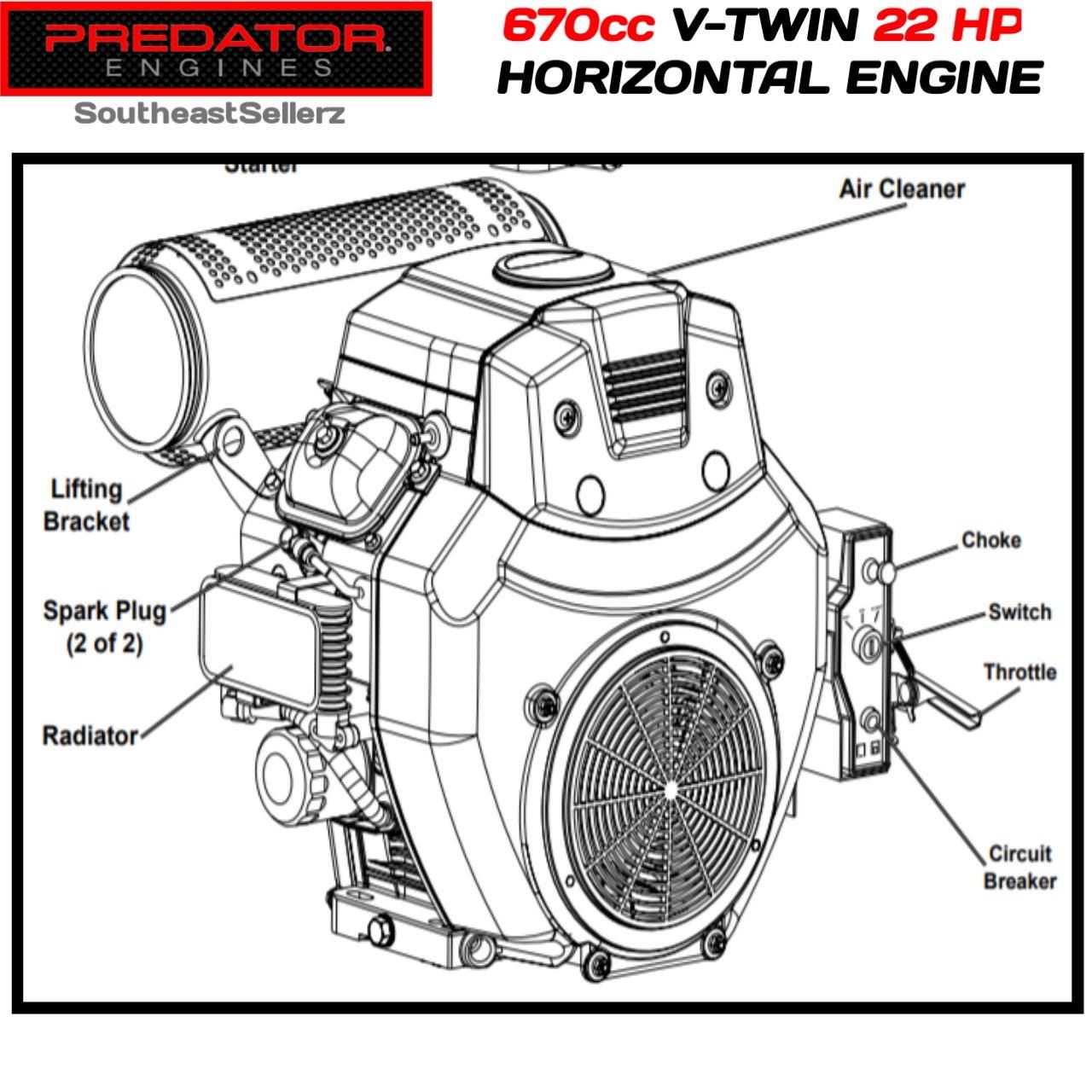 71DBGr1izYL._SL1280_ diagram of wiring predator 670cc wiring data \u2022