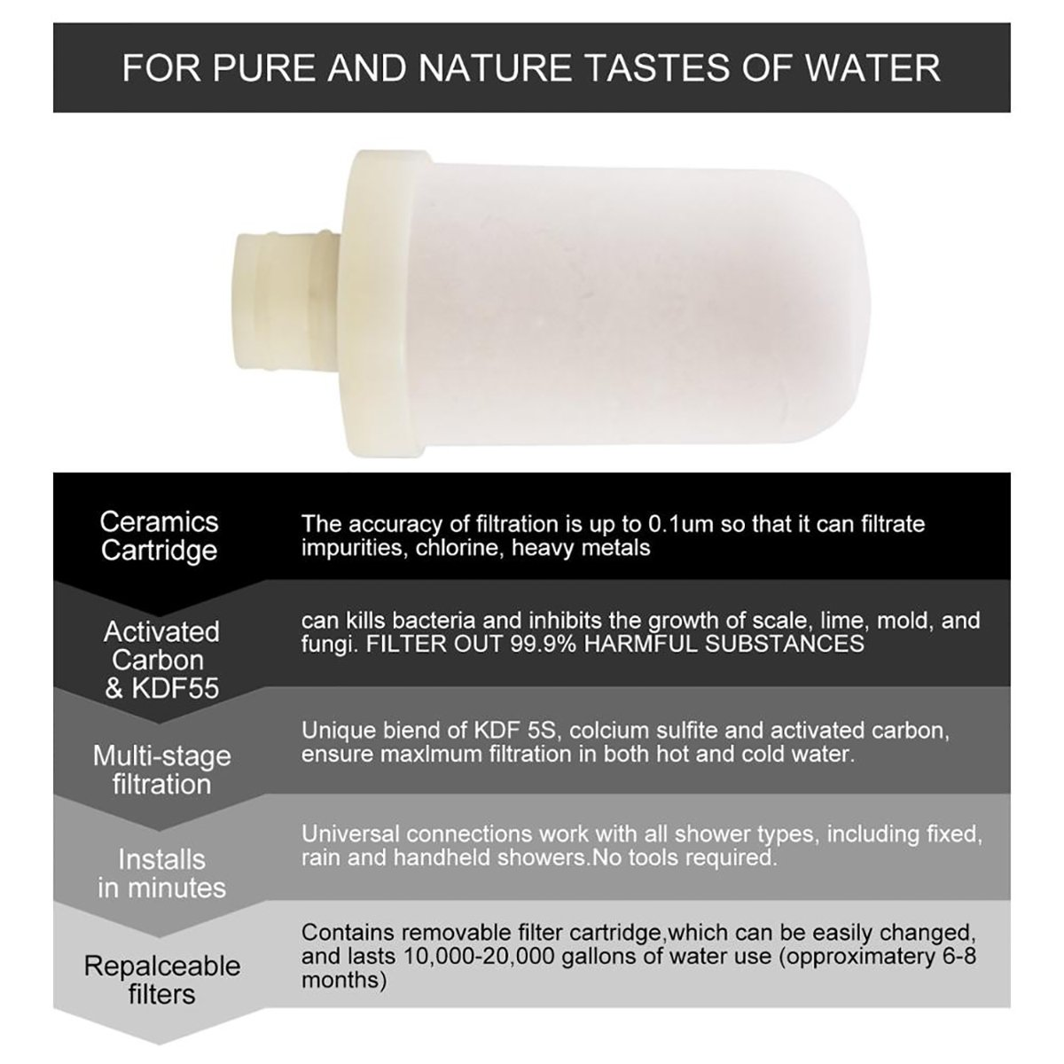 Amazon.com: JIANFA Faucet Water Filter Tap Water Faucet Filter Best ...