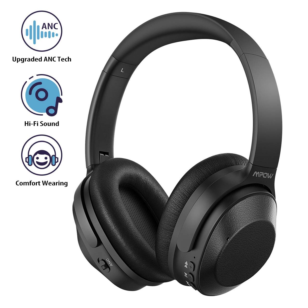 Mpow Active Noise Cancelling Headphones, Over-Ear Bluetooth Headphones with Hi-Fi Sound Deep Bass, CVC 6.0 Microphone, Stable Connection, 30H Playtime Wireless Headphones for Travel, Work, and Home