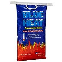Blue Heat BHP40