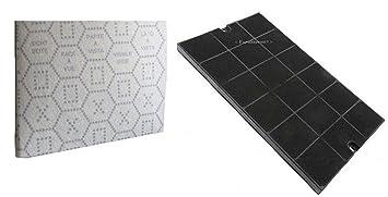 Filter aktivkohle dunstabzugshaube tuch faber ariston x