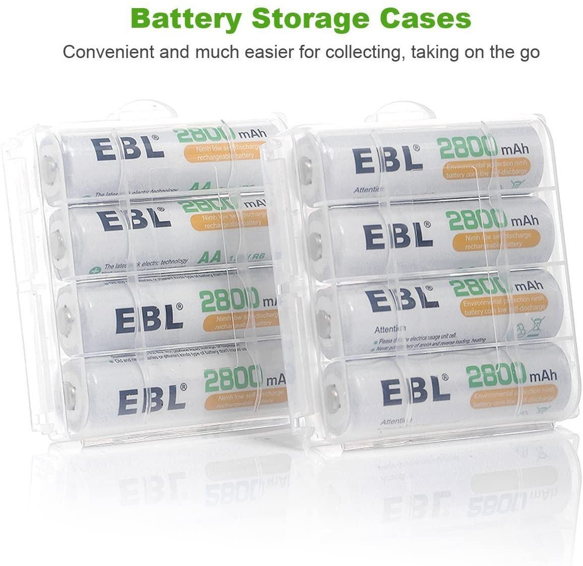 EBL 2800mAh Ni-MH AA Rechargeable Batteries (8 Pack) and 808U Rechargeable AA AAA Battery Charger with 2 USB Charging Ports: Home Audio & Theater