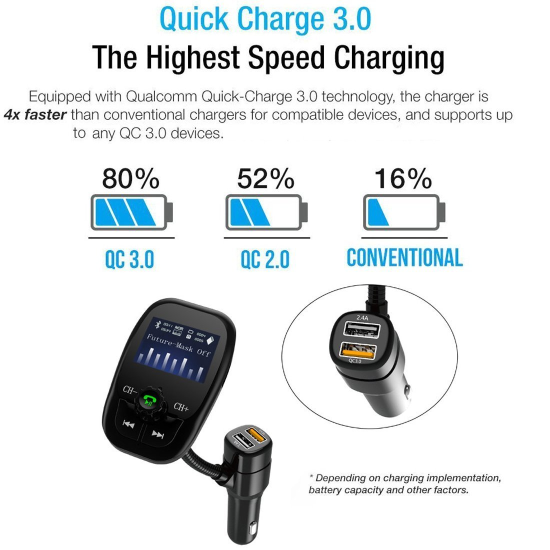Bluetooth Car Fm Transmitter With Quick Charge 30 Three Stage 9v Wireless Hands Free Dual Usb Cell Phone Vehicle Charger Support Flash Drive Micro