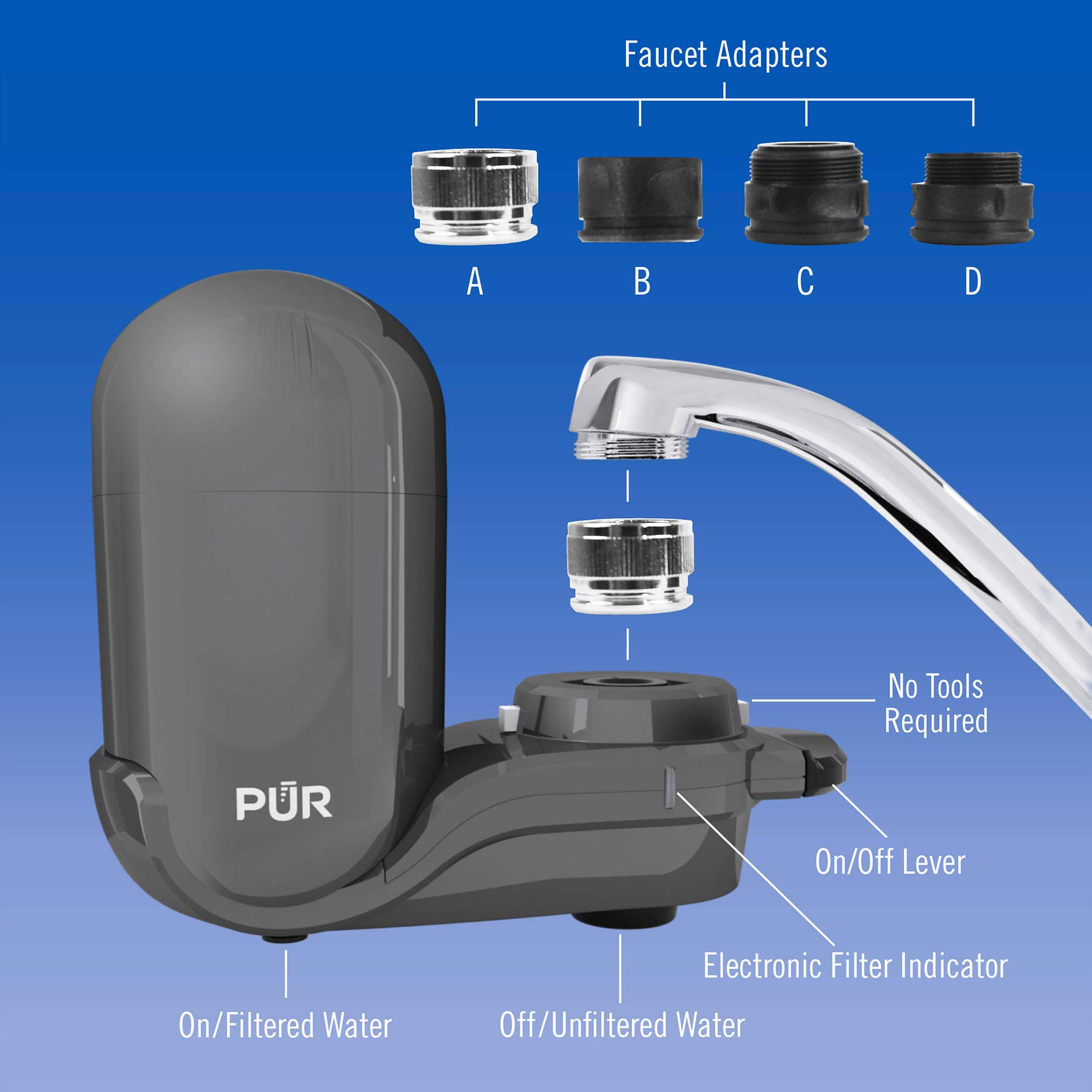 PUR FM2500V Classic Faucet Mount Filter, Small, Grey by PUR (Image #5)