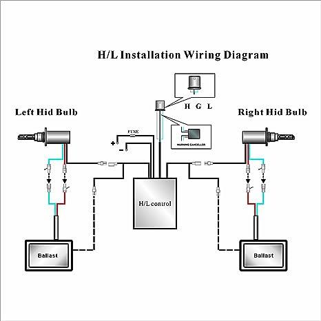 amazon com xentec 55w standard size hid kit 9007 9004 hb5 flex rh amazon com HID Kit Wiring Diagram Amplifier Wiring Diagram