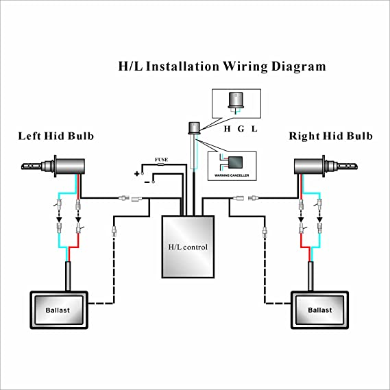 H4 6000k Xentec Wiring Diagram - Free Vehicle Wiring Diagrams • on fog lights hook up, lp gas hook up, air conditioning hook up, towing hook up, cruise hook up, tachometer hook up, four wheel drive hook up, motor wiring hook up, generator wiring hook up,
