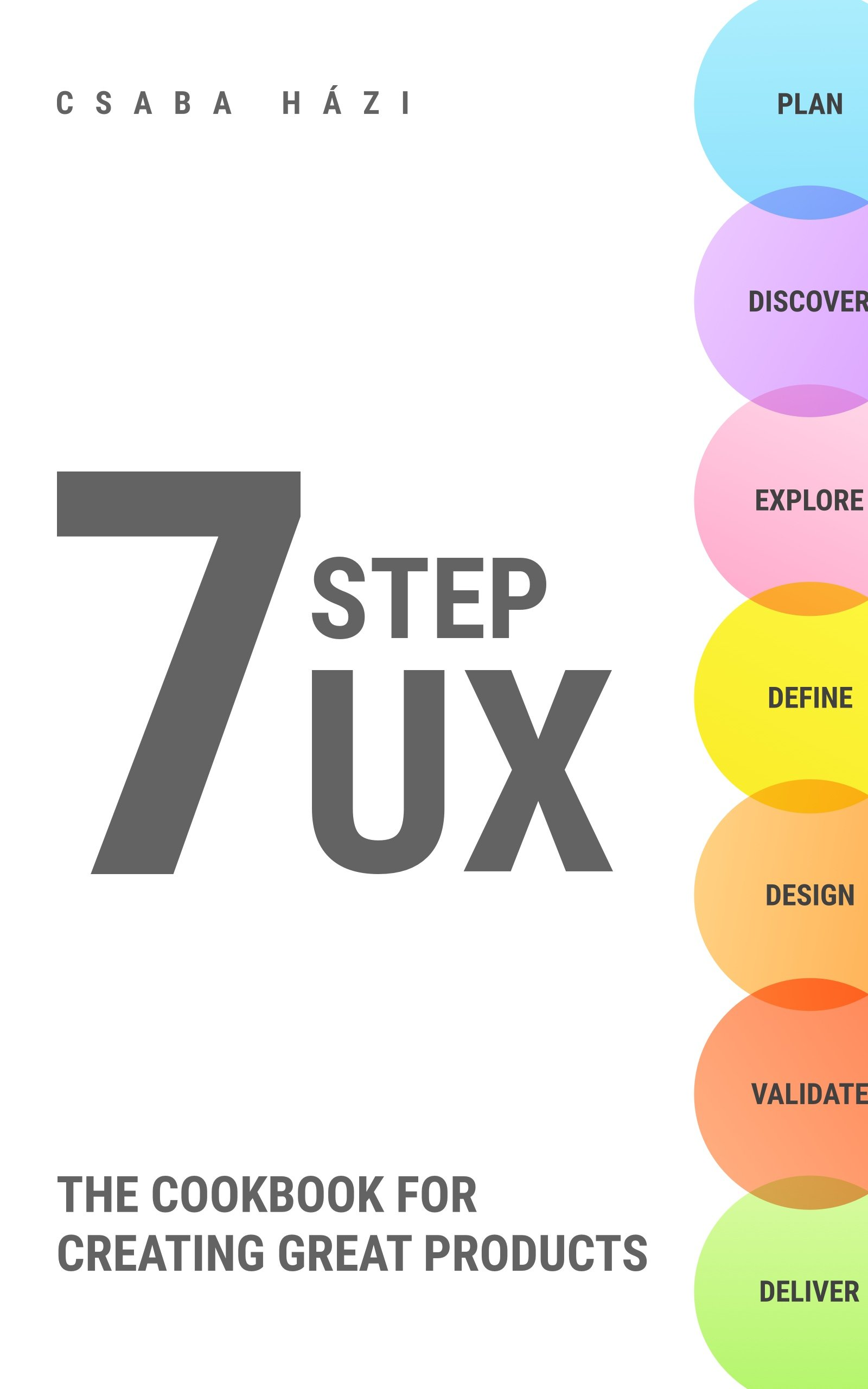 Seven Step UX  The Cookbook For Creating Great Products  English Edition