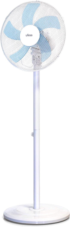 Ufesa SF1400 - Ventilador de Pie, 40cm diámetro, 5 Hélices para que Proporcionen un Mayor Caudal de Aire, Constante y Homogéneo, 3 velocidades, Oscilación derecha/izquierda 90º, Orientable
