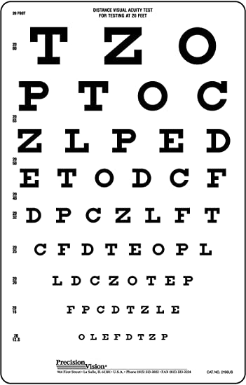 Amazon Snellen Translucent Distance Vision Eye Test Chart