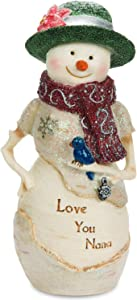Pavilion Gift Company The Birchhearts-Love You Nana Snowman Figurine Holding Blue Bird 4.5 Inch, 4.5
