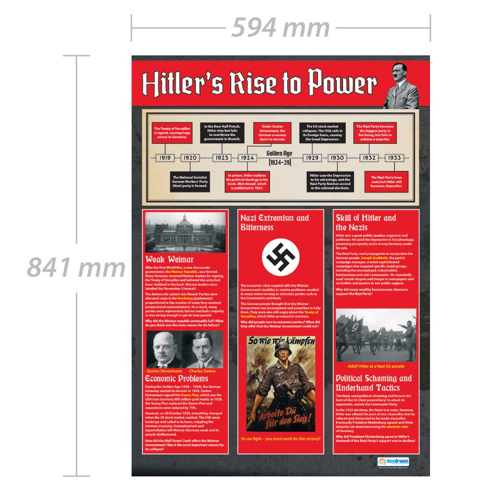 Hitlers Rise to Power History Posters Education Charts by Daydream Education | History Classroom Posters A1 Laminated Gloss Paper Measuring 850mm x 594mm