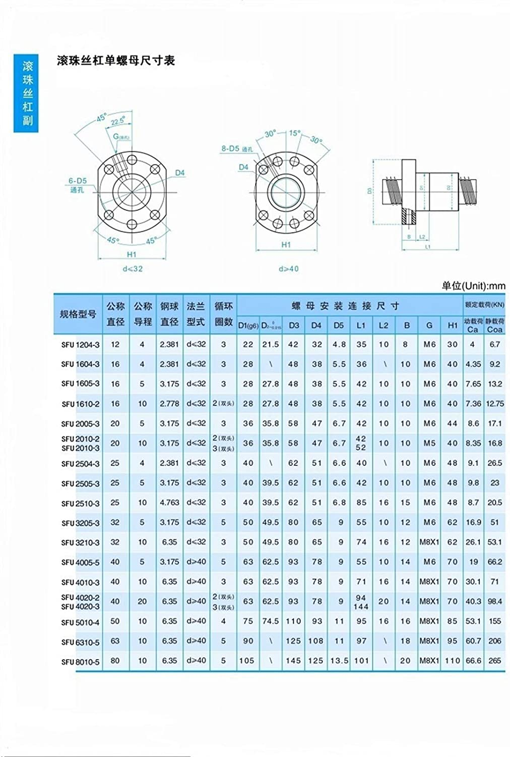 ADUCI 1set SFU1204 L500mm Rolled Ball Screw CNC C7 with 1204 Flange Single Ball Nut for BK//BF10 End Machined CNC Parts SFU1204-L-500mm