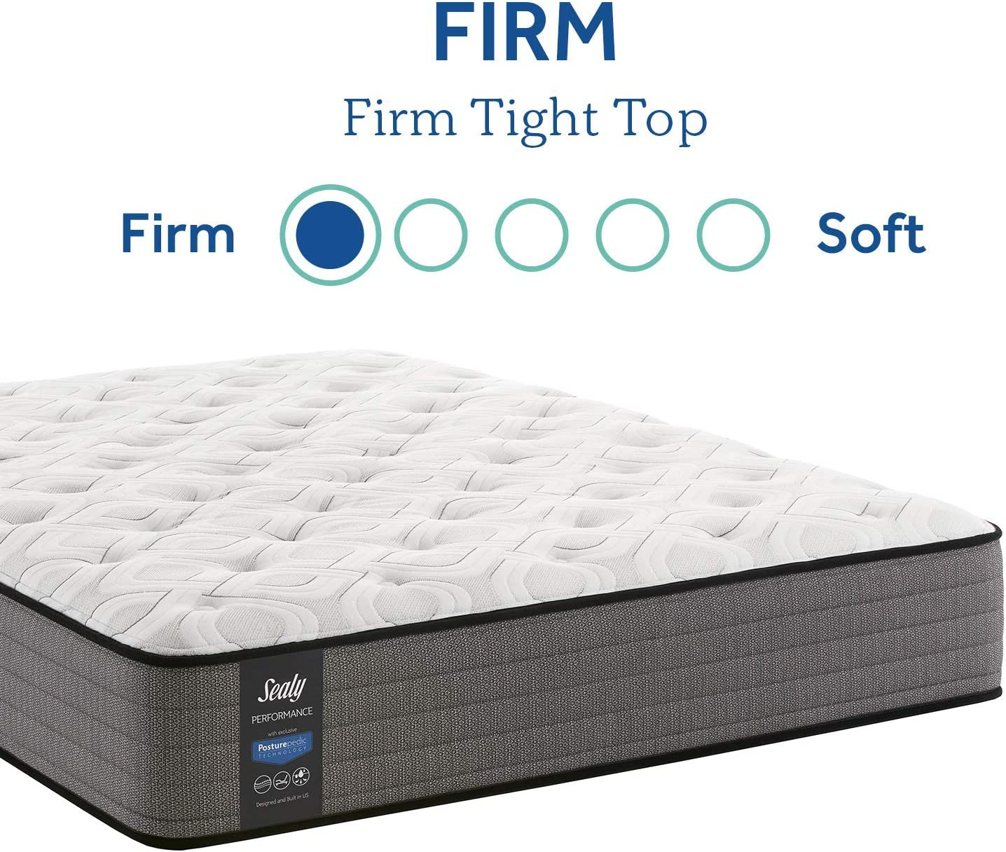 Sealy mattress reviews consumer report