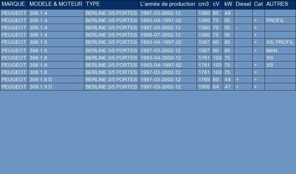 ETS-EXHAUST 1473 Silencioso Trasero pour 306 1.4 1.6 1.8 1.8 D 1.9 D HATCHBACK 65//75//90//103//60//64hp 1993-2002