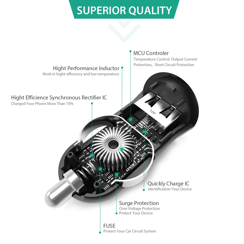 AUKEY Quick Charge 2.0 Cargador de Automóvil 18W con Tecnología PowerAll(Tecnología AiPower + Quick Charge) para Samsung, iPhone, HTC, Motorola, Sony, ...