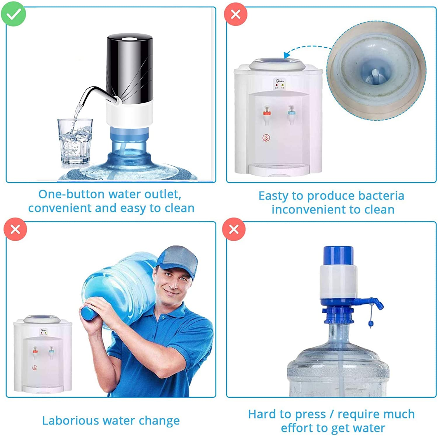 5 Gallon Water Bottle Pump Portable Water Dispenser for Drinking Water Automatic Electric Pump for Home Kitchen Office Camping for 2-5 Gallon Jugs