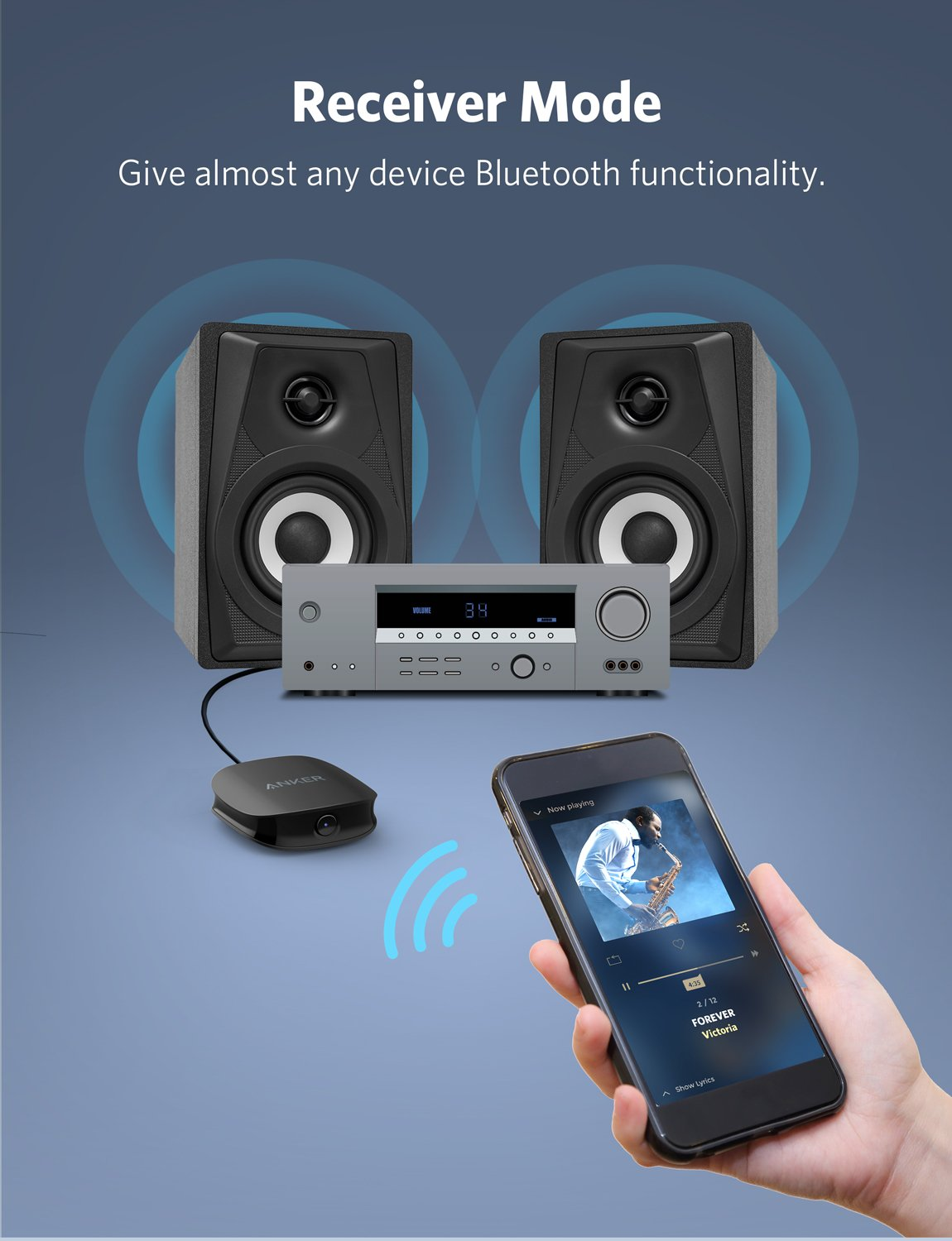 Anker Soundsync A3341 Bluetooth 2-in-1 Transmitter and Receiver, with Bluetooth 5, HD Audio with Lag-Free Synchronization, and AUX/RCA/Optical Connection for TV and Home Stereo System by Anker (Image #3)