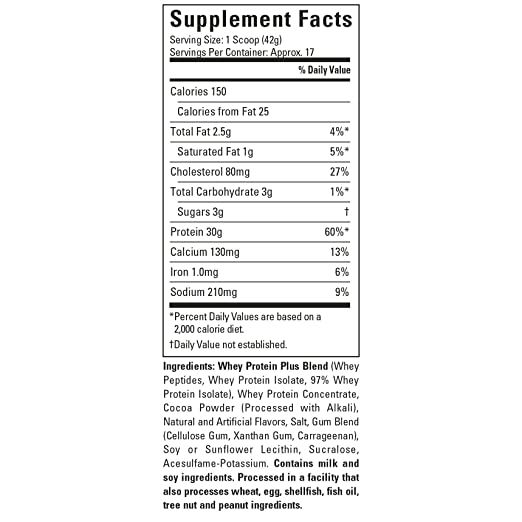 Opinion Whey protein sex drive variant, yes