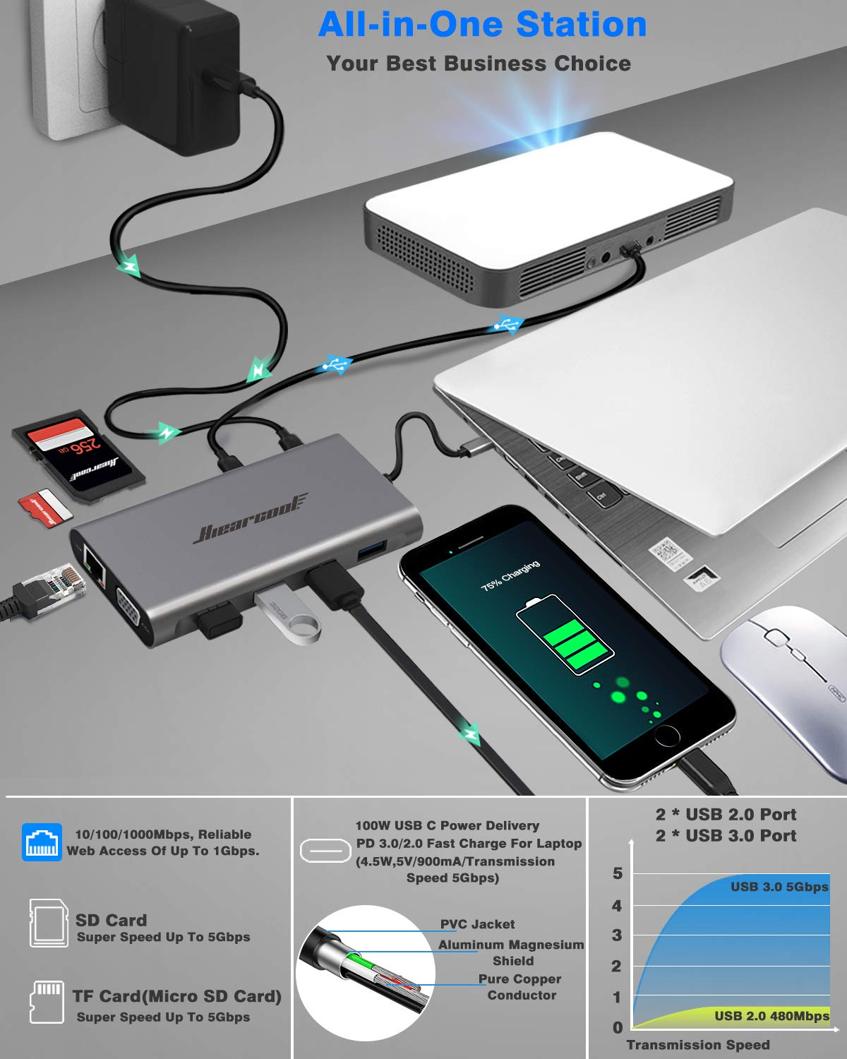 Hiearcool USB C Hub,USB-C Laptop Docking Station,11 in 1 Triple Display Type C Adapter Compatiable for MacBook and Windows(2HDMI VGA PD3.0 SD TF Card Reader Gigabit Ethernet 4USB Ports) by Hiearcool (Image #5)