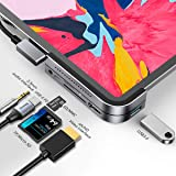Baseus iPad Pro USB C ハブ 6in1 4K HDMI USB-C 60WPD充電 USB3.0&3.5mm ジャック SD/TFカードリーダー iPad Pro 11 12.9など対応 (グレー)
